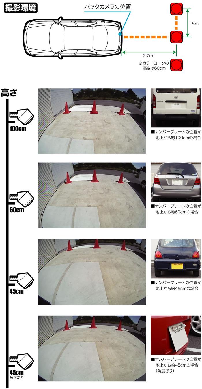 ナンバーの位置や角度が異なる車へ取付けた時の映り方