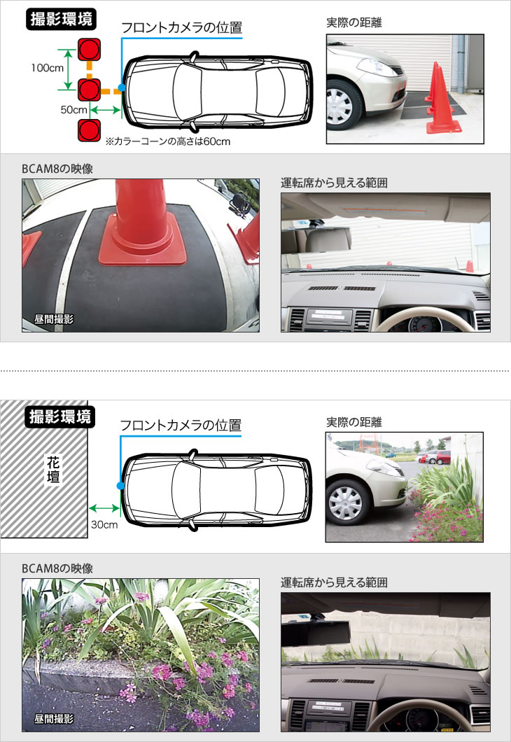 運転席からでは見えない障害物もBCAM8で確認できる!!