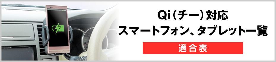 Qi対応表