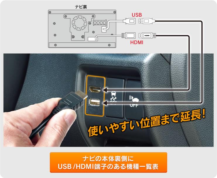 USB10/11 USB/HDMI端子が使いやすい位置にくる 市販のナビの本体裏側のUSB/HDMI端子が使いやすい位置まで延長できます。