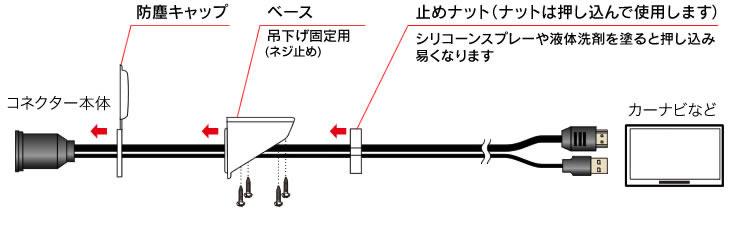 USB9 使用方法