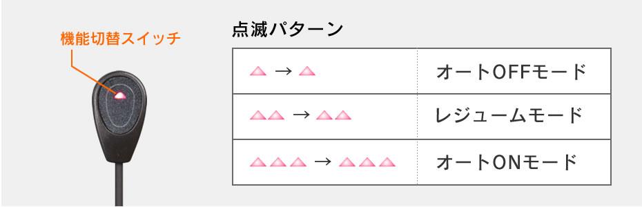簡単モード変更