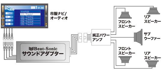 システム構成図1