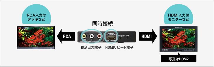 IF12 HDMI Screen Mirror