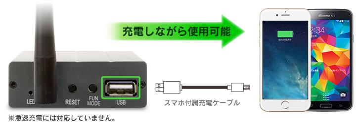 USB電源ポート搭載