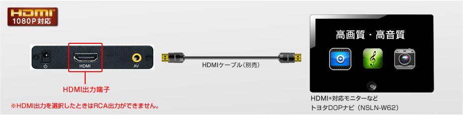 HDMI対応でハイビジョン映像・音楽を楽しめる