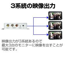 3系統の映像出力